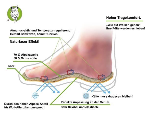 Vorteile von Alpaka Socken